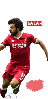 cover Mohamed Salah For Liverpool FC??