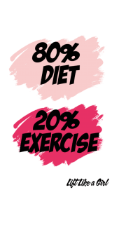 cover 80% diet, 20% exercise